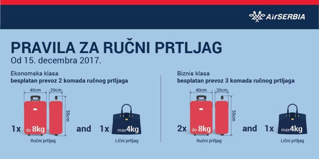 Cena Avionske Karte Beograd Stuttgart Www Jeftineaviokarte Rs
