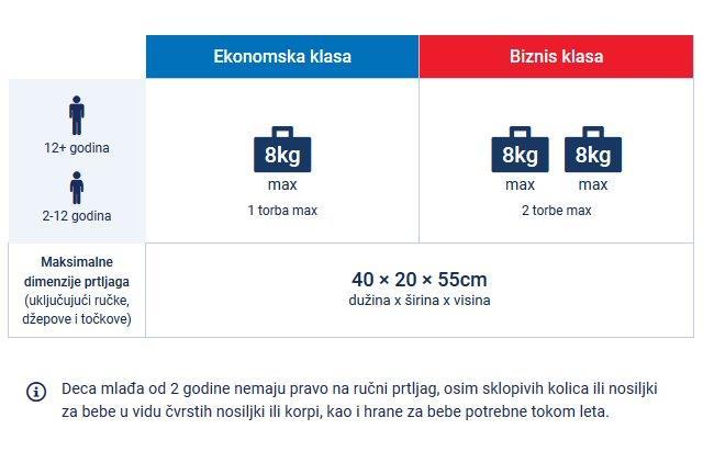 Air Serbia Avio Karte Za Stuttgart Www Jeftineaviokarte Rs