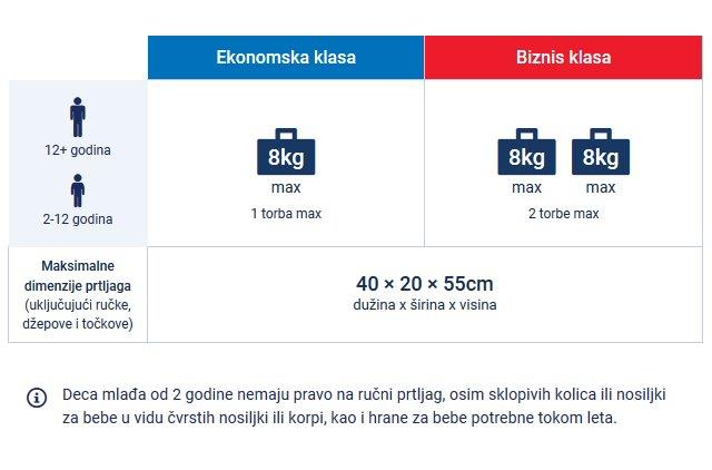 Air Serbia Avio Karta Beograd Stuttgart